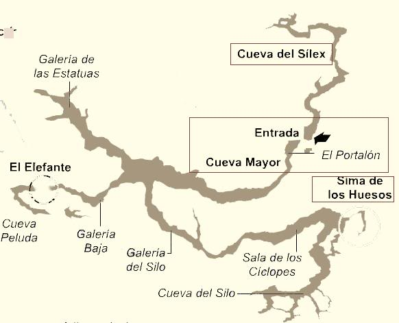 YACIMIENTO DE ATAPUERCA Yacimientosatapuerca