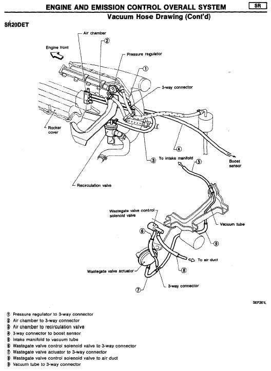 engine not starting rh gtir motorsport club com nissan pulsar wiring diagram nissan pulsar wiring diagram n15