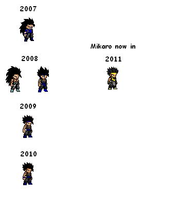 Mikaro Update Mikaro2007-2011