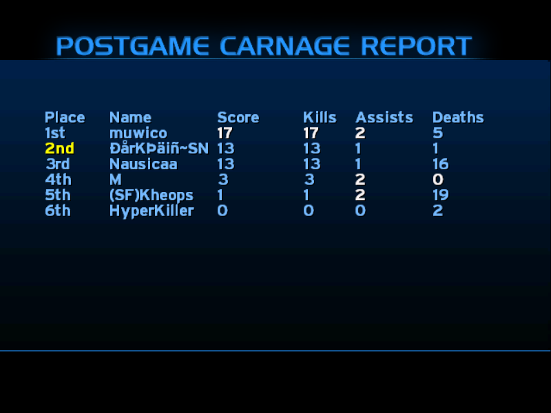 Game Scores Picture3-2