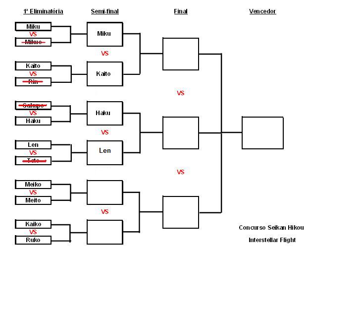 2º Concurso: Seikan Hikou Battle Cshb-1