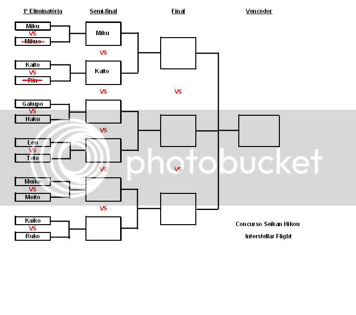 2º Concurso: Seikan Hikou Battle Cshb