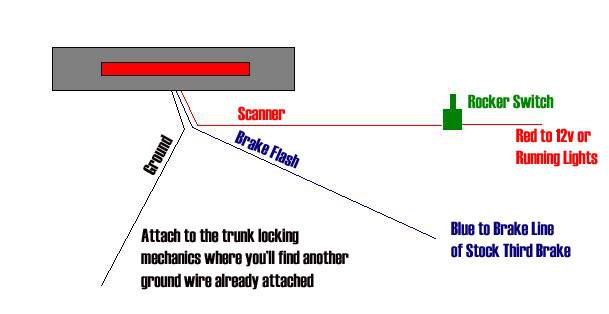 The Scanning Third Brake Light Mod Wiringbrakelightcopy