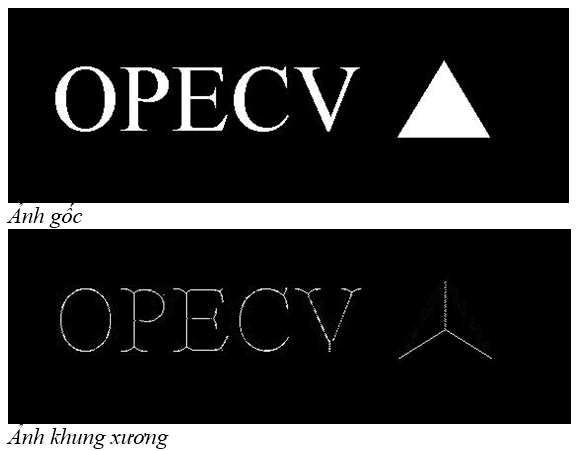 Xử lý ảnh theo hình thái (OpenCV.2.1) Khungxuong