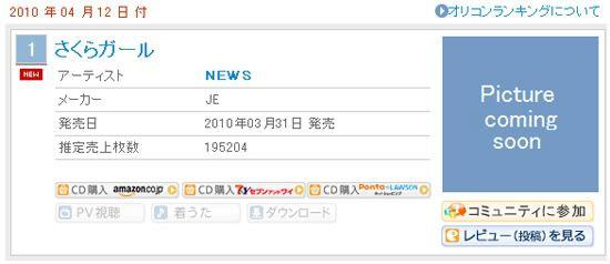 Sakura Girl em #1 no Ranking da Oricon!! Sakuragirl-weekly