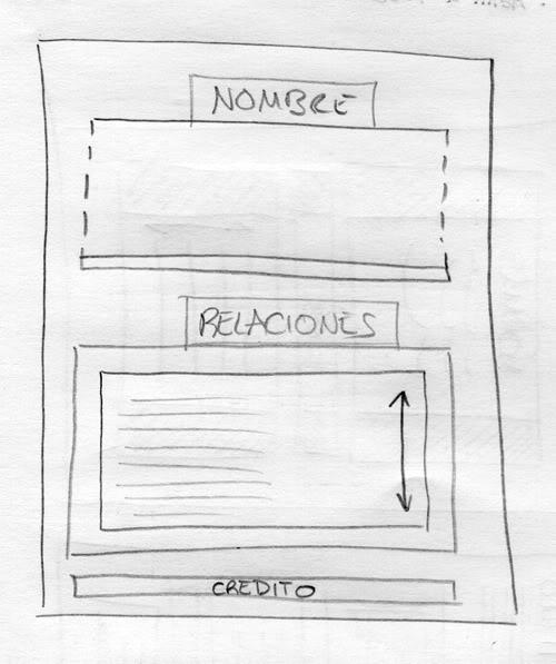 ¿Cómo hacer la tabla HTML? Bocetobase