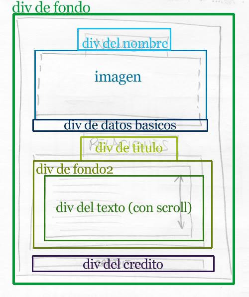 ¿Cómo hacer la tabla HTML? Bocetodivs