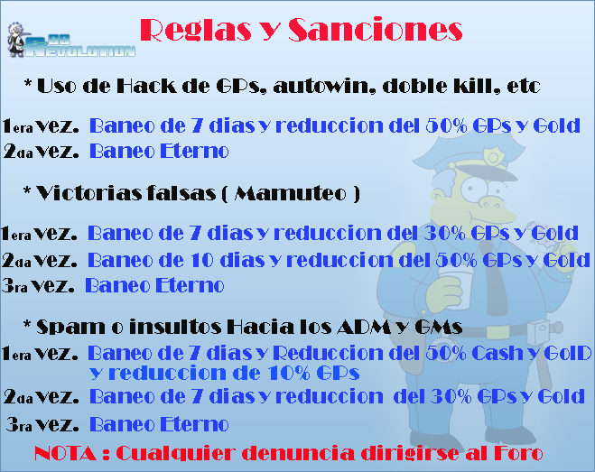 Reglas y Sanciones Sanciones-1