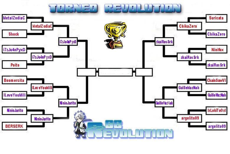 [Torneo]Semifinales Jueves 17 de Marzo Semifinal