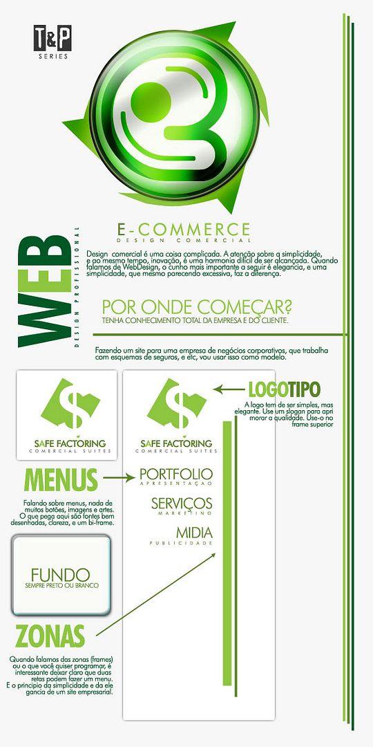 E-Commerce, Aplicações Comerciais, Sites, Etc. PSD-1