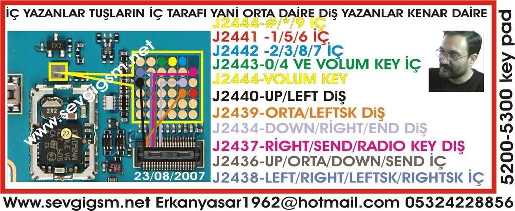 Nokia Hard Library - Page 3 52005300keypadt
