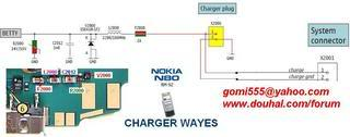 Nokia Hard Library - Page 2 N80charge