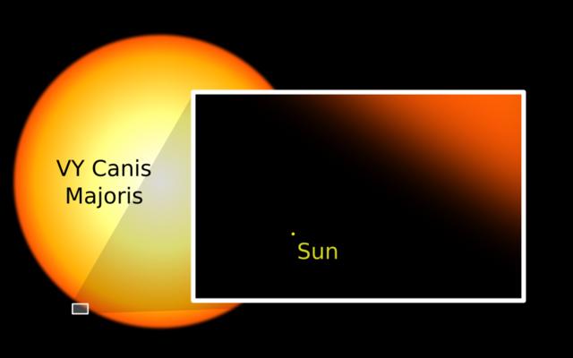 Las estrellas mas grandes del universo 800px-Sun_and_VY_Canis_Majoris_svg