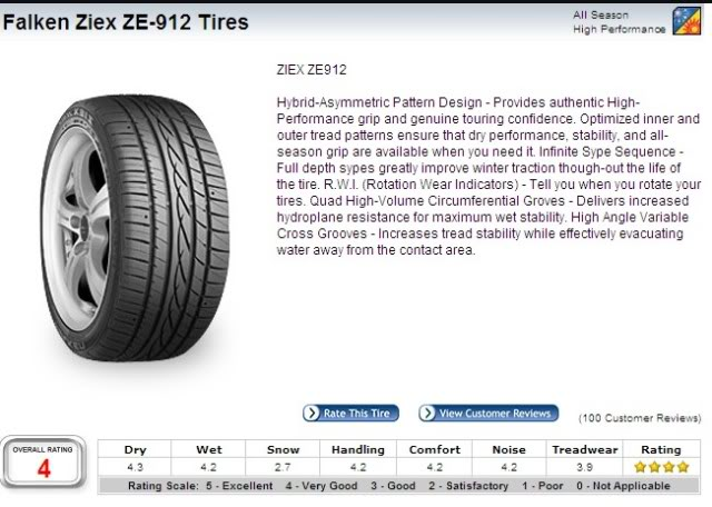 POH HENG TYRES ENQUIRY - Page 4 TYRES4-2