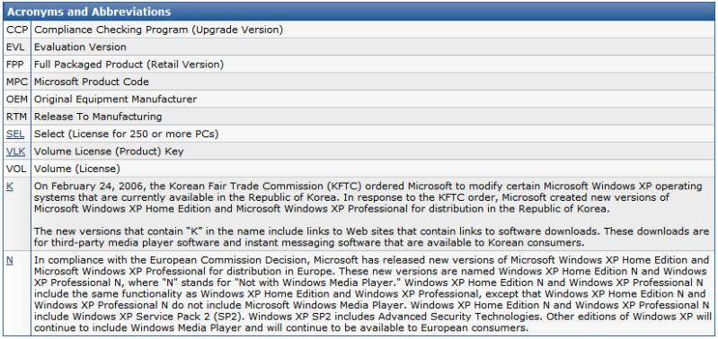 Phân biệt giữa các phiên bản Windows 7 KN, N, VL, K, N-VL 23-1