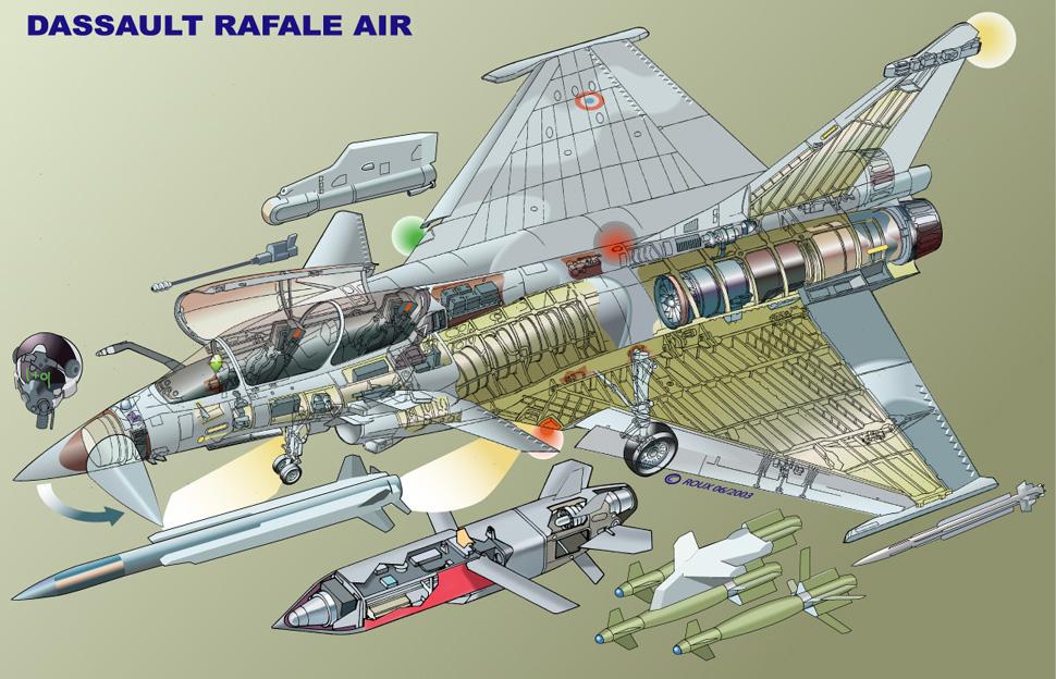 Dassault Rafale ( caza polivalente de 4,5.ª generación Francia ) DassaultRafaleBF3