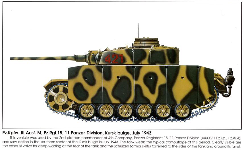 PANZER III Ausf.M/N TANK DRAGON 1:35 SCALE KIT 9015 GERMAN  M421-Concord7020