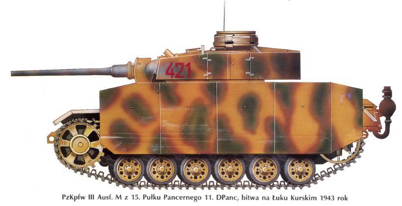 PANZER III Ausf.M/N TANK DRAGON 1:35 SCALE KIT 9015 GERMAN  M421a