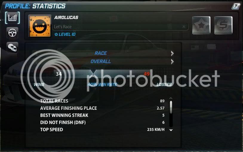 AIROLUCAS Profile: Airo Lucas Stats