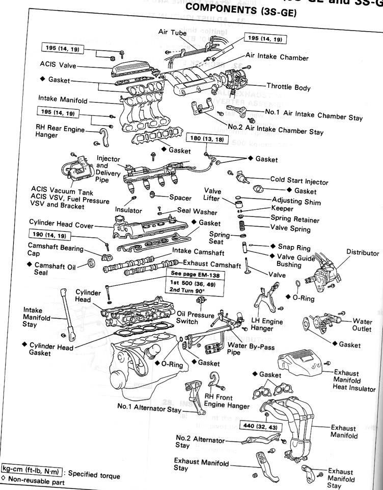 Exploded Engine Diagrams 3sge