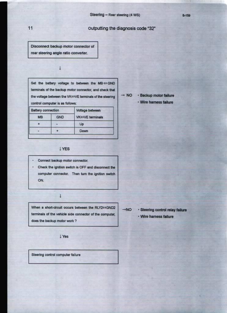More 4WS Info B-159