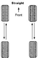 POH HENG SERVICES TYRES - Page 31 Straight_rotation
