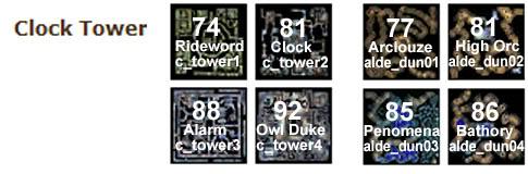 Cambios del Ragnarok Renewal Clocktower