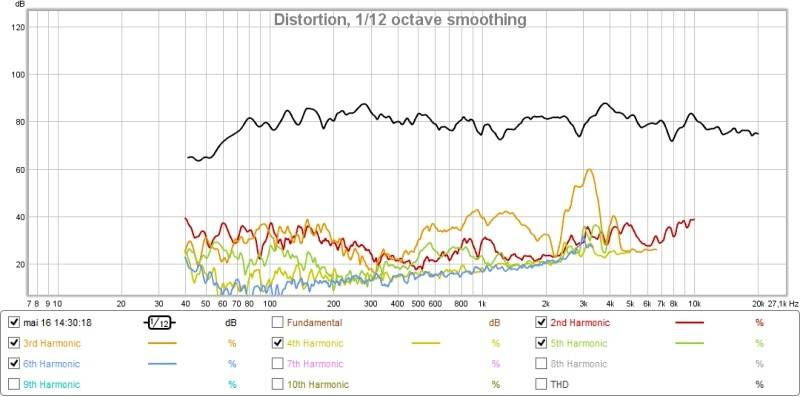Coaxial Radian 5210 Radian%20V1.0%20-%20apregraves%20modification%20-%20distortion_zpssggggjgc
