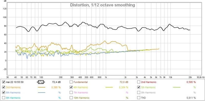 Coaxial Radian 5210 Radian%20full-range%20woofer%202.2mh%2010uf%20tweeter%201.5uf%200.22%20fr3.5%20V1.0_zpspk5aggye