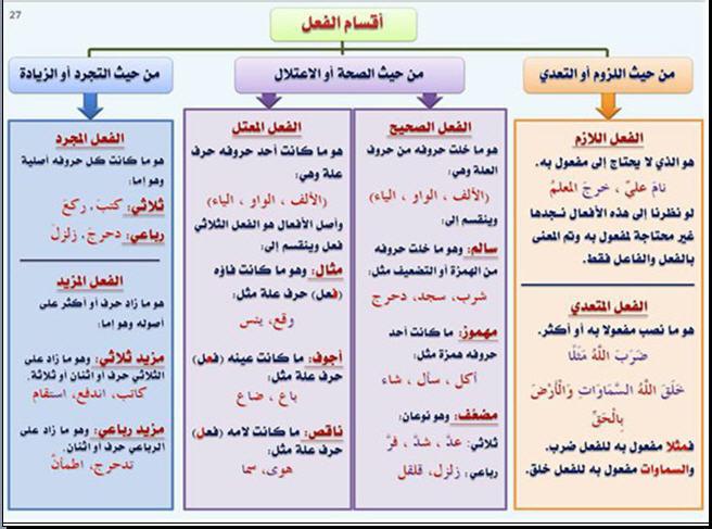 برنامج النحو العربي المصور 2_136