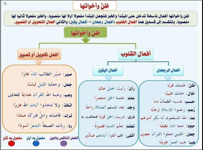 برنامج النحو العربي المصور 3_9
