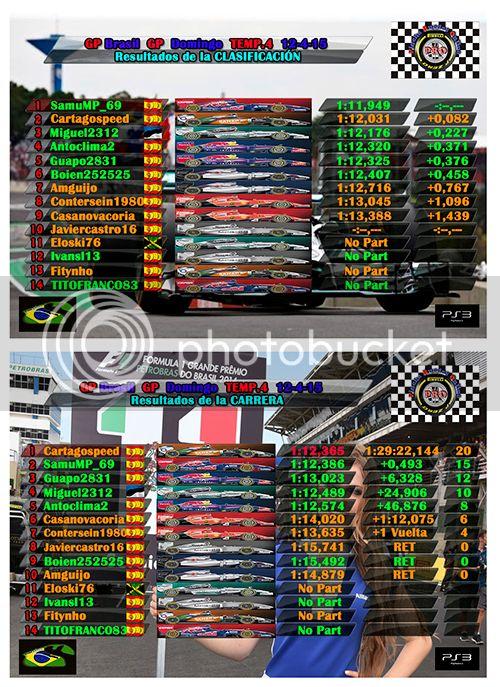 GP Brasil GP Domingo 12-4-15 Brasil%20para%20el%20foro_zpswn5nnysk
