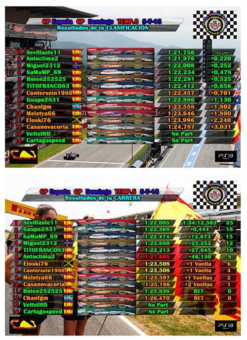 GP España GP Domingo 5-7-15 Espantildea%20para%20el%20foro_zpsgn3hzyos