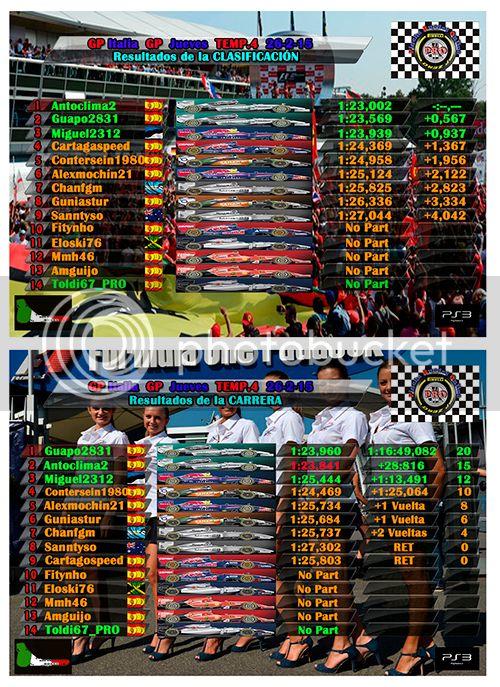 GP Monza GP Jueves 26-2-15 Italia%20para%20el%20foro_zpsm0jivbns