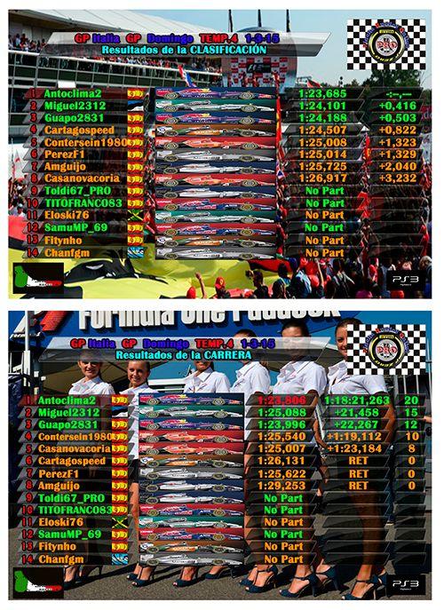 GP Monza GP Domingo 1-3-15 Italia%20para%20el%20foro_zpszy41aodl