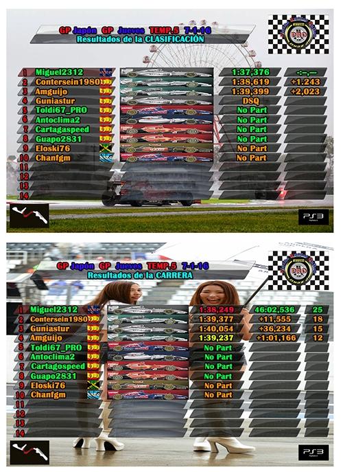 GP Japón GP Jueves 7-1-16 Japon%20para%20el%20foro_zps8fhu8bvv