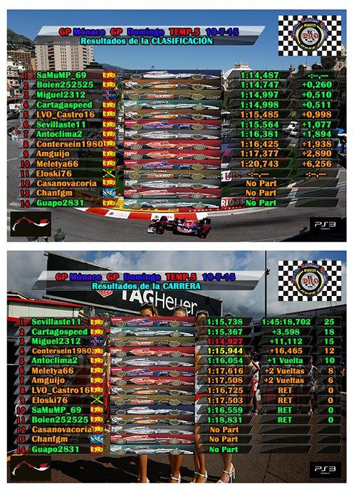 GP Mónaco GP Domingo 19-7-15 Monaco%20para%20el%20foro_zpsxuacjn6b