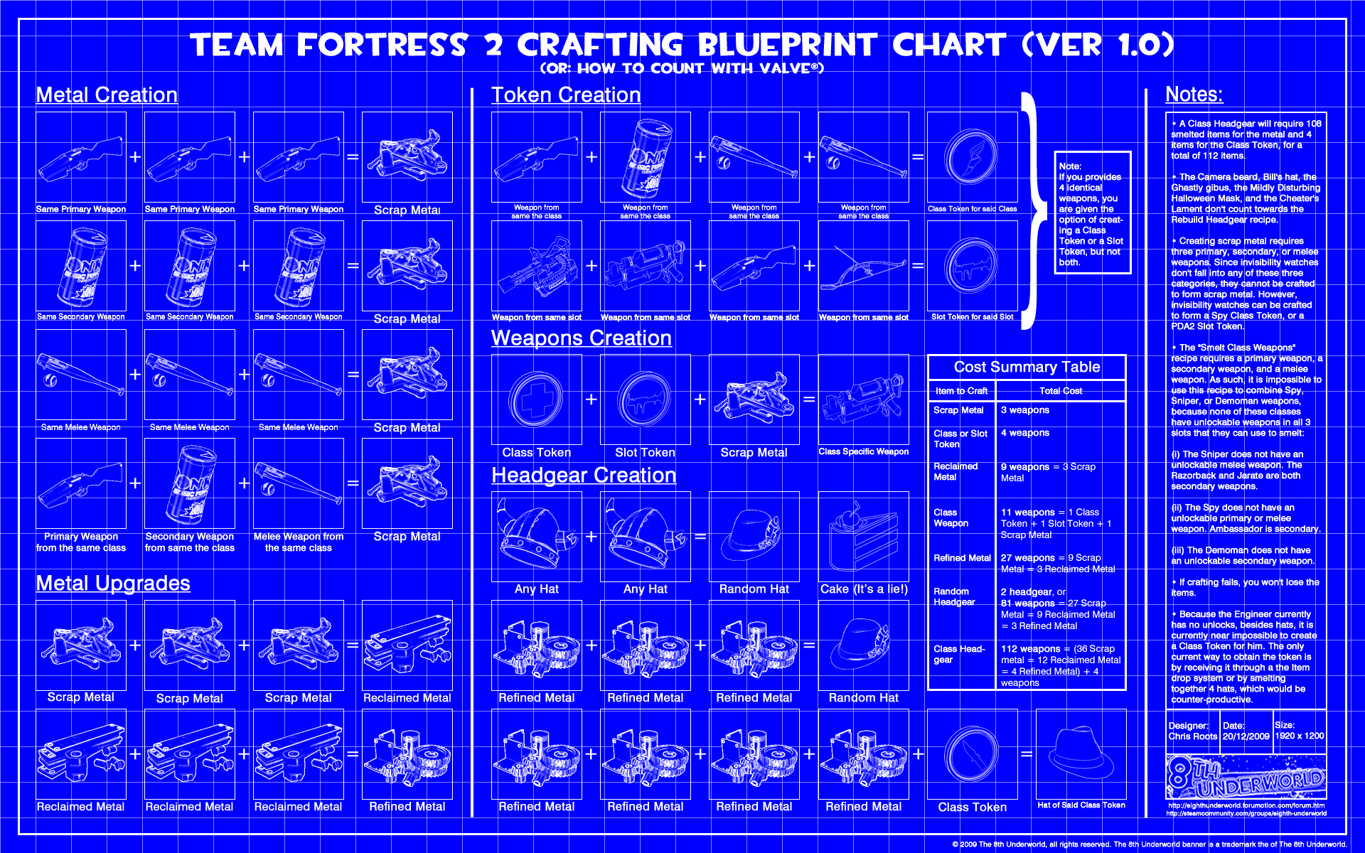 Fortress 2 crafting blueprint chart team fortress 2 crafting blueprint chart malvernweather Gallery