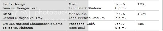 College Football: Bowl Schedule 6456546
