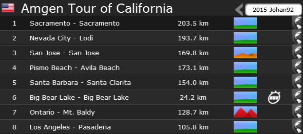 Tour of California 2015 (hecho por Johan92) Oversikt_1