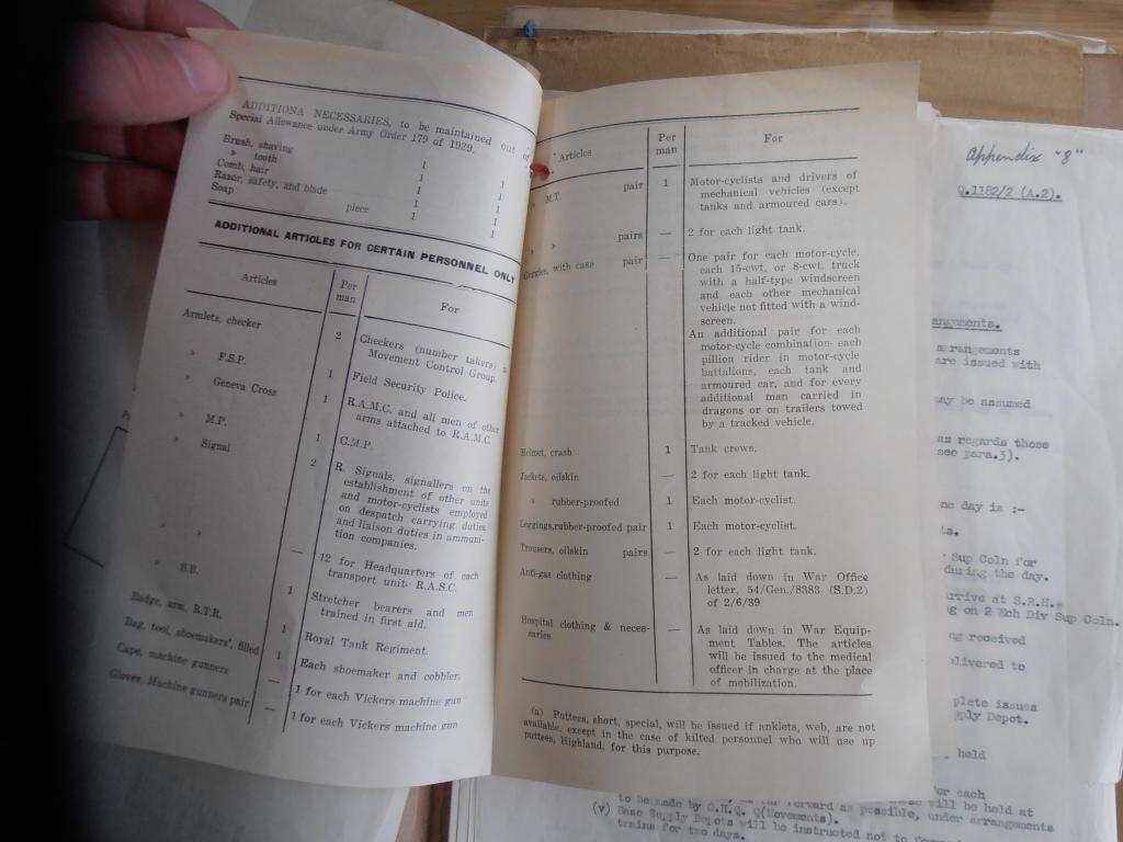 uniform regulations - Page 2 Scale%20of%20Equipment_zpsm1h54hca