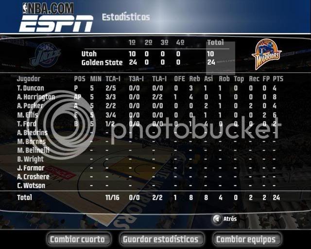 Golden State Warriors 24-10ligajazz
