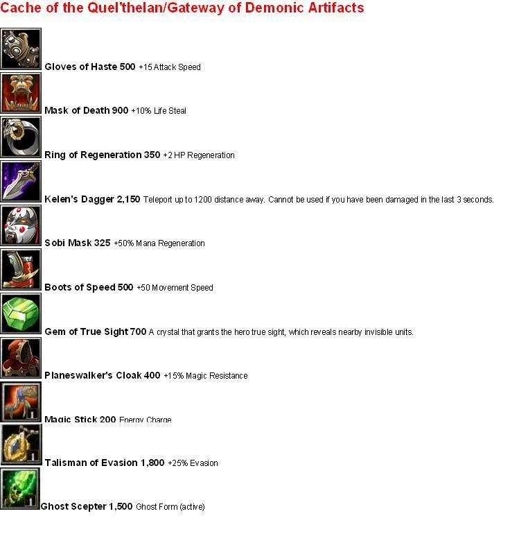 DOTA RESOURCES Charge