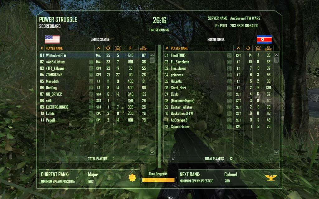 My best score so far other people are welcome to place there scores on here aswell Crysis2009-05-2121-32-23-54