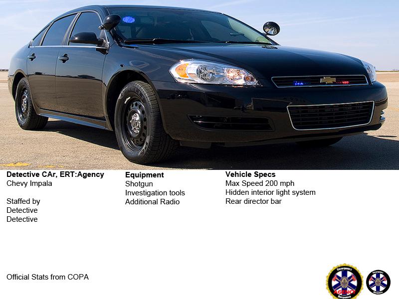 Agency Cars Detectivecar