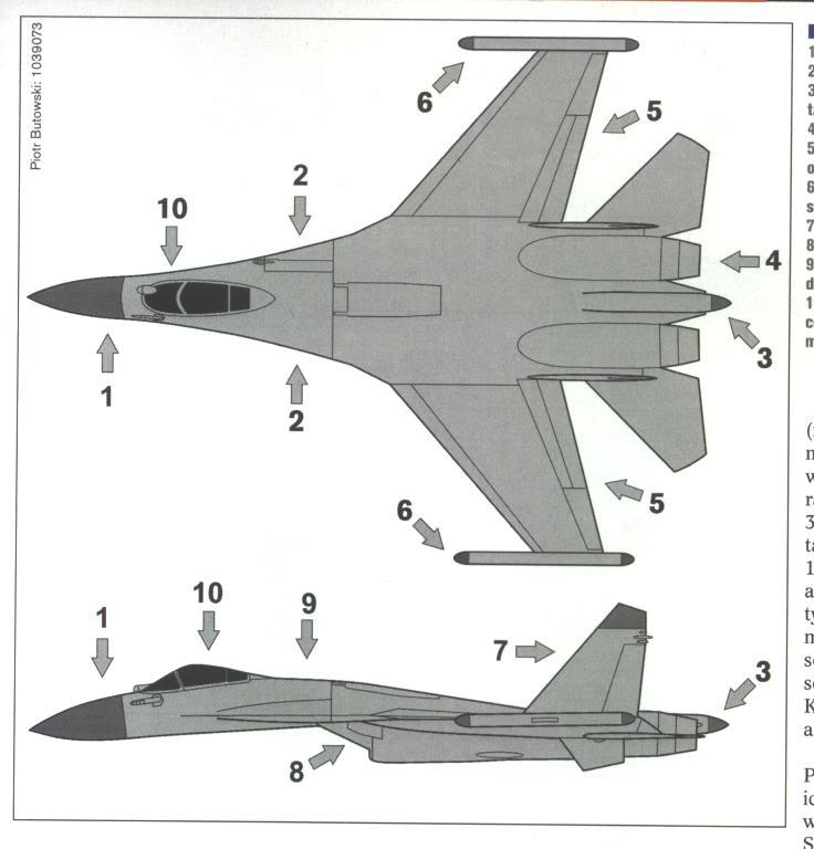 ملخص كامل متكاامل عن عملاق الجو SU-35 Su-35BM