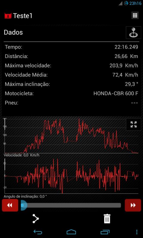 Aplicação Android (percurso, velocidade MAX, media de Velocidade, Angulo de inclinação) Screenshot_2013-07-02-23-16-48_zpsc1ca4ec4
