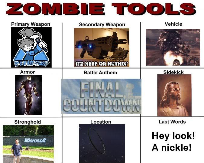 Zombie Tools CivzombEtoolz