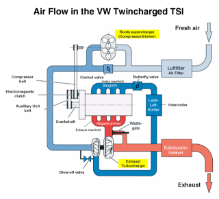 Myvi supercharged!!! Tsi_airflow