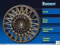 DISCUSSION - Tires Tyre6